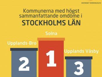 uv svenskt naringsliv